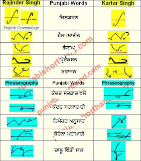 1 -june-2021-ajit-tribune-shorthand-outlines