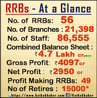 gramin-bank-pension-rrb-2018