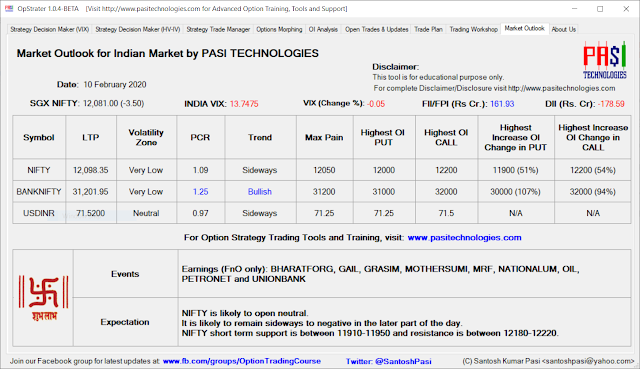 Indian Market Outlook: Feb 10, 2020