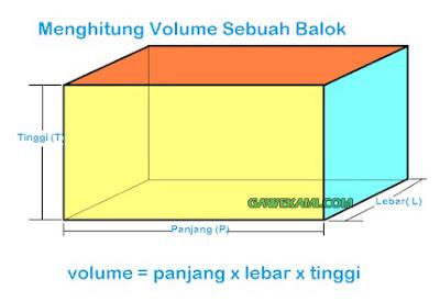 Cara Menghitung Volume Balok Tema 6 Kelas 5 Halaman 54