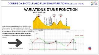http://dmentrard.free.fr/GEOGEBRA/Maths/mathsport/Varaiacycle.html