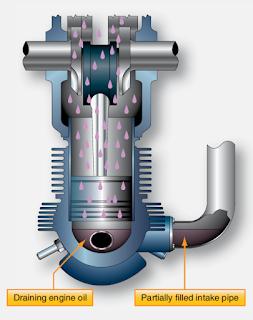 Reciprocating Engine Operation