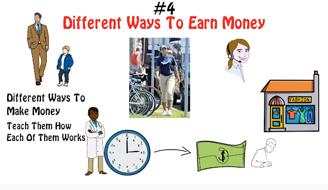 Different Ways To Earn Money