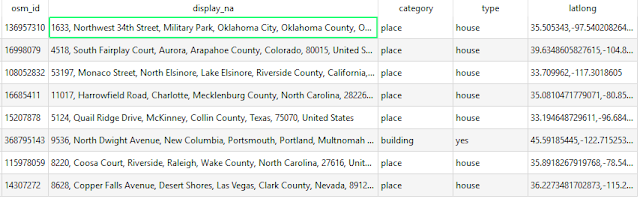Geocoding output table