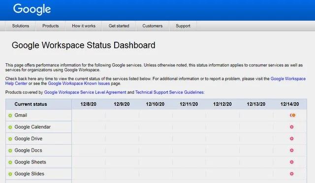 صورة خدمة خدمة Google Workspace Status Dashboard