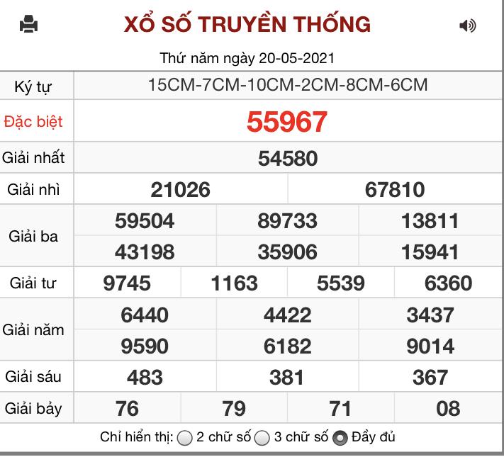 Soi cầu XSMB 21-05-2021 | Dự đoán xổ số Miền Bắc