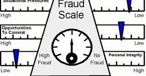 Forensic Audit & Fraud Prevention Expert: Fraud Scale