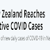 New Zealand Reaches 0 Active COVID Cases  #infographic
