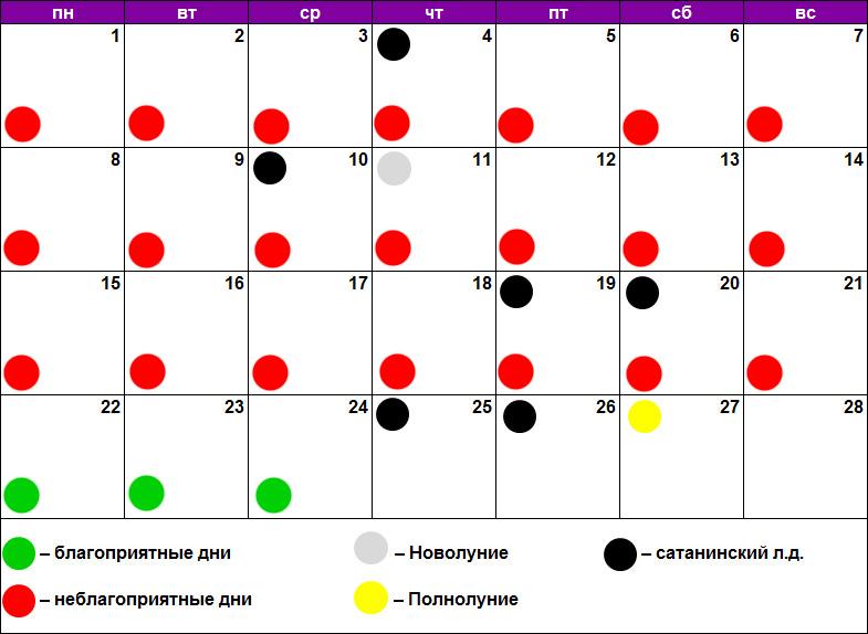 Лунный календарь татуажа февраль 2021