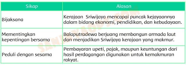jawaban tema 5 kelas 4 halaman 29