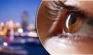 الصداع النصفي العيني