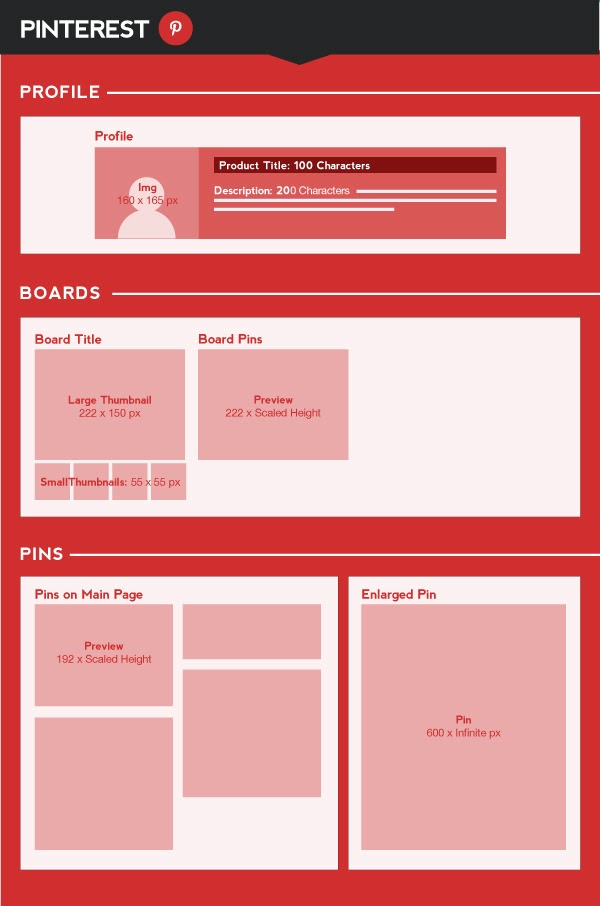 2016 Social Media Image Dimensions Cheat Sheet Social Media - what is a good resume title