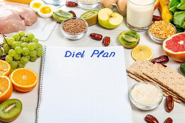 Best Diet Plan For Weight Loss