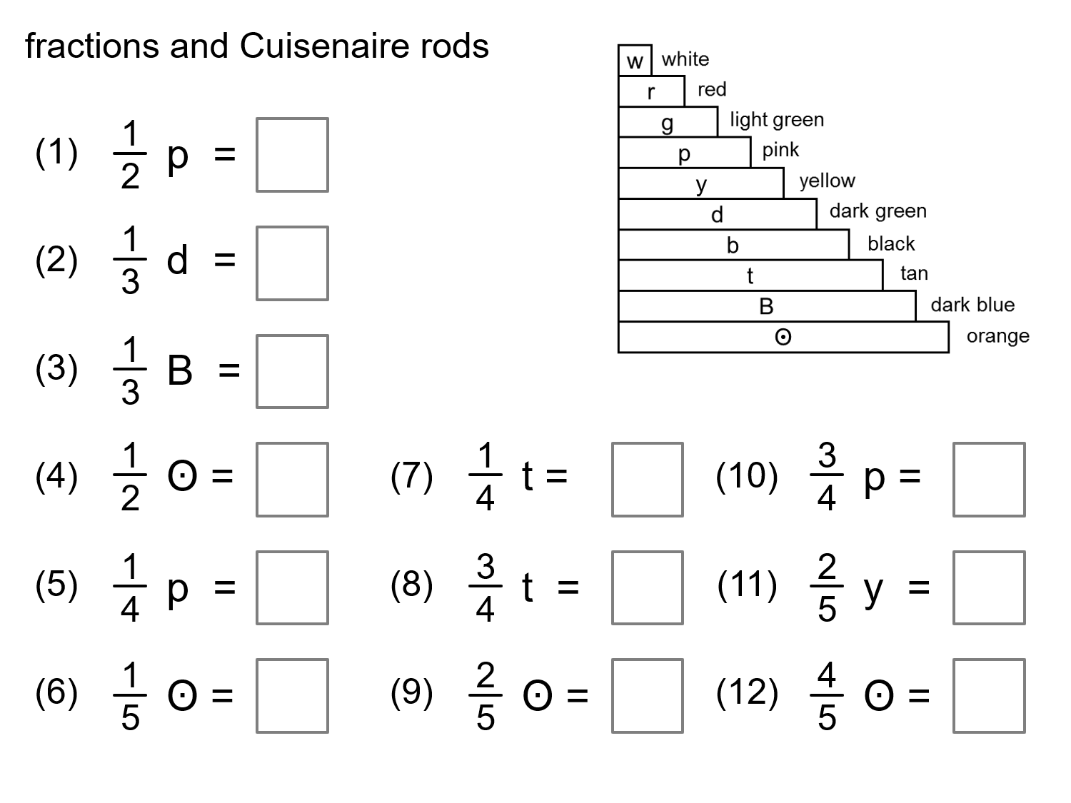 Median Don Steward Mathematics Teaching Cuisenaire Rods