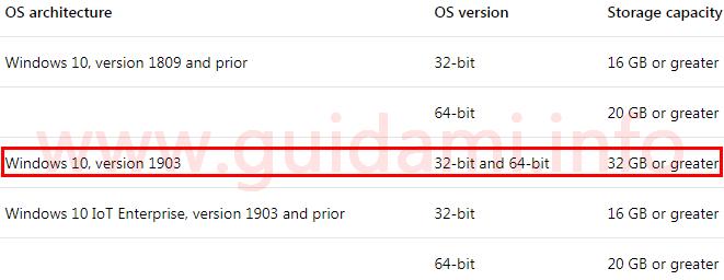 Tabella dei requisiti minimi di spazio libero su disco richiesti da Windows 10 versione 1903