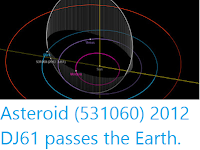 https://sciencythoughts.blogspot.com/2020/03/asteroid-531060-2012-dj61-passes-earth.html
