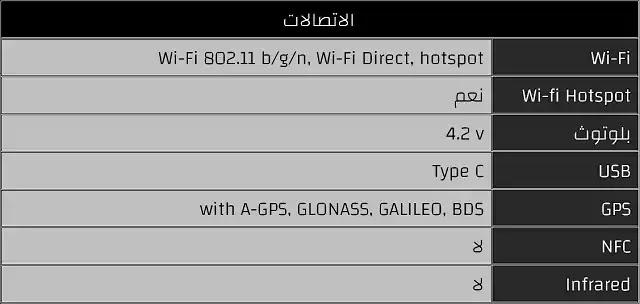 اتصالات هاتف Samsung Galaxy A11