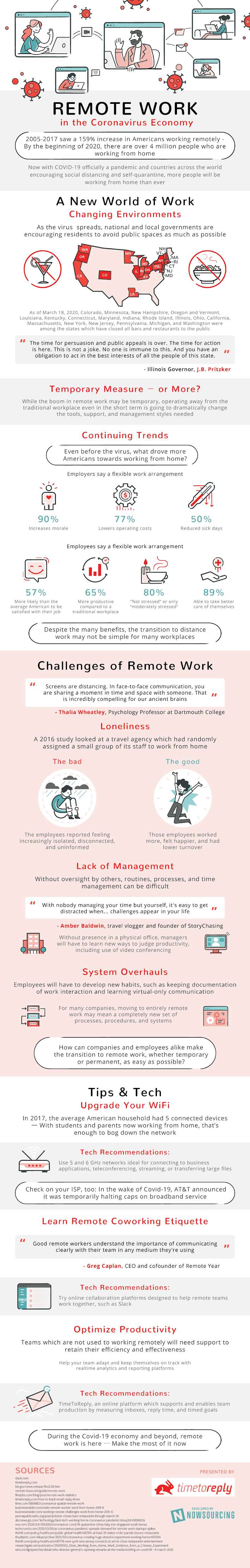 Remote Work in the Coronavirus Economy #infographic