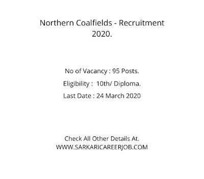 NCLCIL Recruitment 2020   95 Posts NCL Vacancy 2020.