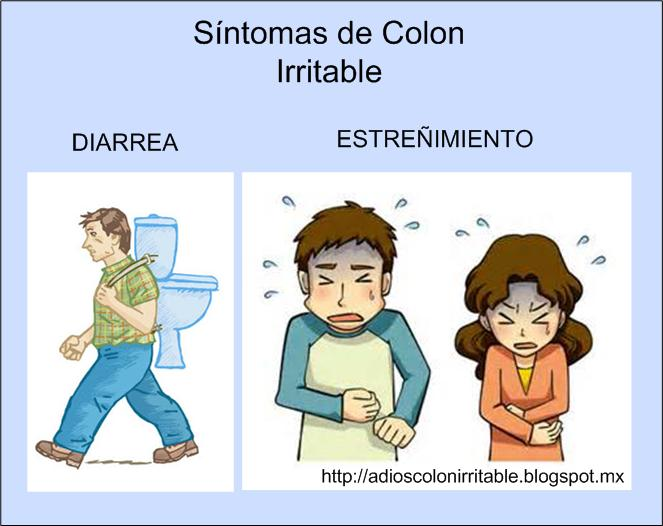 Síntomas de Colon irritable