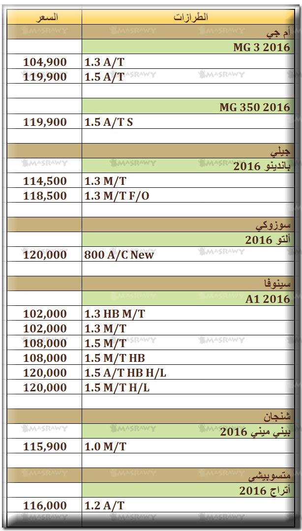 أرخص السيارات موديلات 2017 في السوق المصري