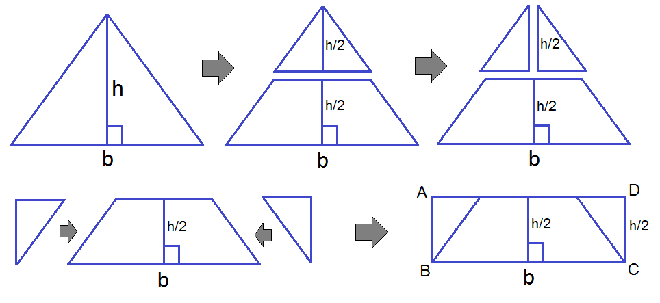 Activities to find the formula for area of triangle