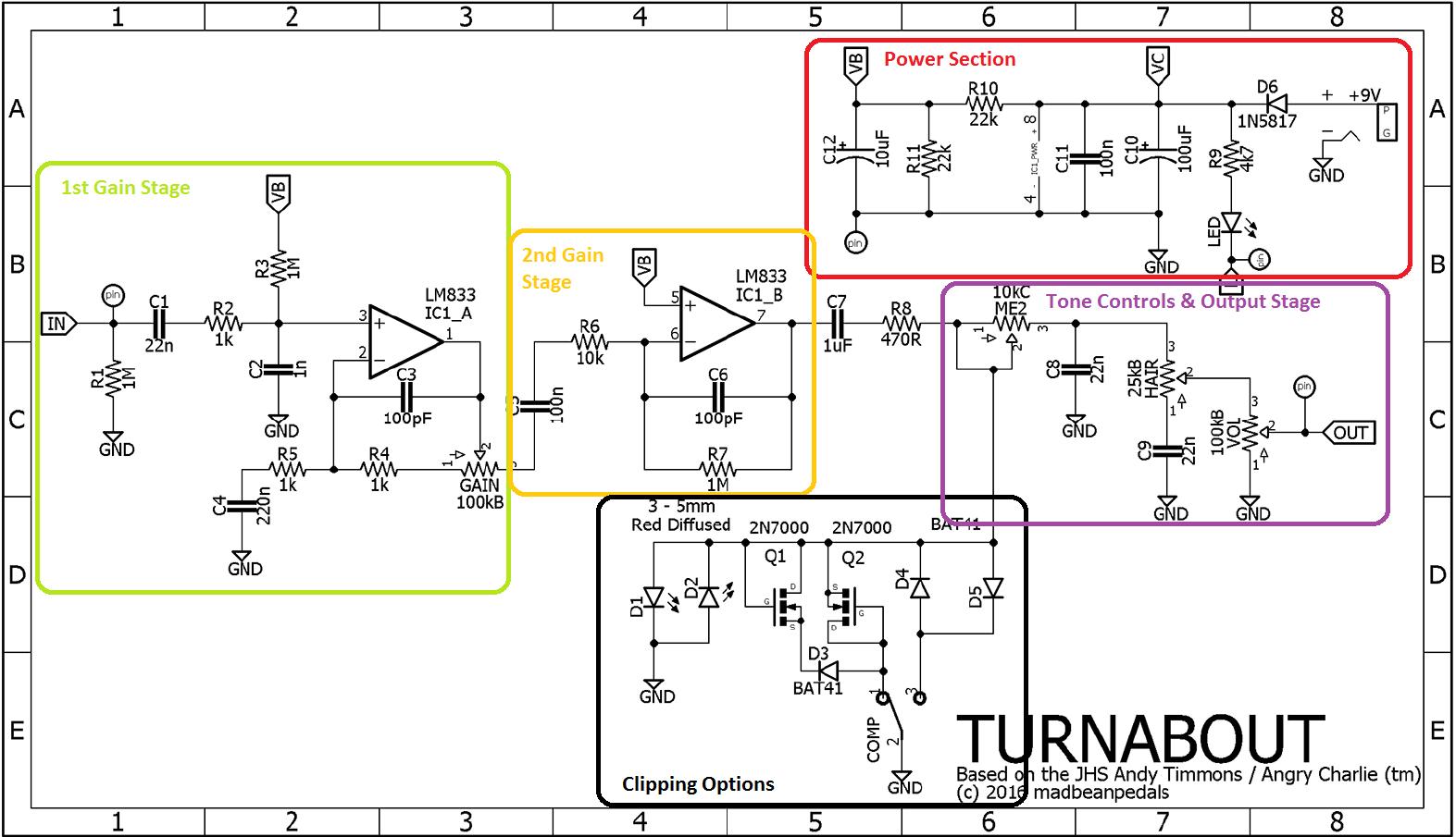 Madbean Turnabout (JHS @/MI Audio Crunchbox) - Prentiss Effects