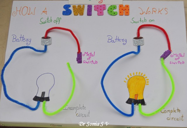 Cards Crafts Kids Projects How A Switch Works Teaching