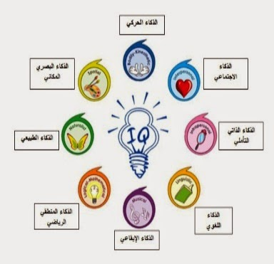 مجهود Sortie متكامل استراتيجيات الحل استراتيجيات حل التمارين باستخدام الذكاء الاجتماعي Comertinsaat Com