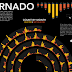 New Viz: TORNADO
