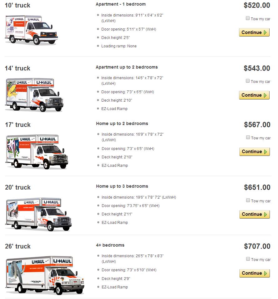 Image Result For U Haul Rental Prices
