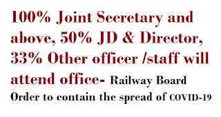 railway-board-office-order-47-2020