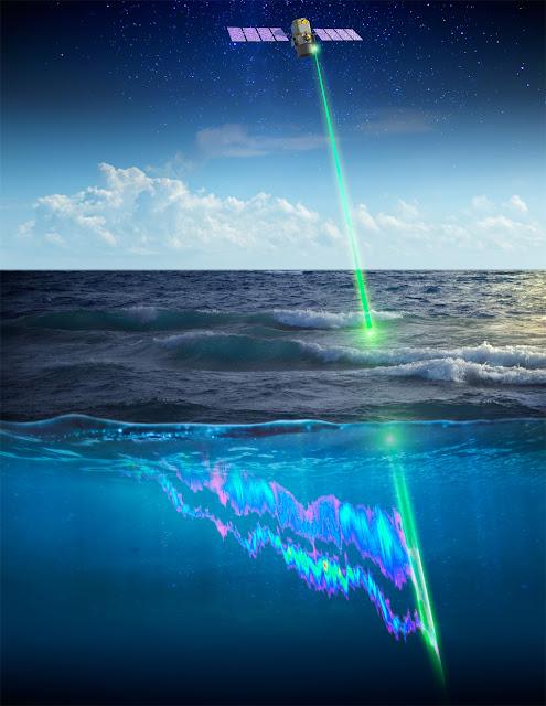 laser para monitoramento dos oceanos - NASA - CALIOP
