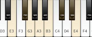 Melodic minor scale on key E