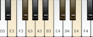 Melodic minor scale on key E