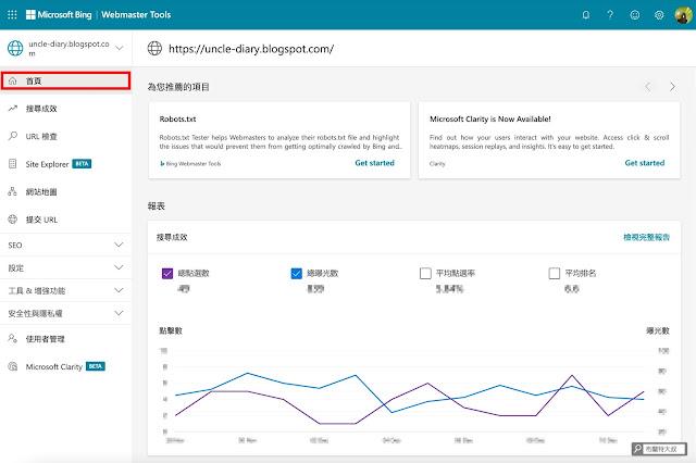 【網站 SEO】用 Webmasters Tools 提升 Yahoo、Bing 搜尋引擎中的網頁排名 (網站、部落格都適用) - 首頁主要是讓使用者快速掌握 Webmasters Tools 現況