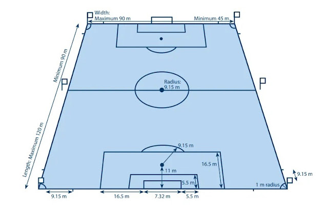 gambar lapangan sepak bola internasional