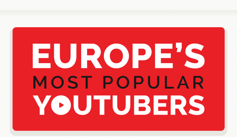 Every Country's Most Popular Youtuber #infographic