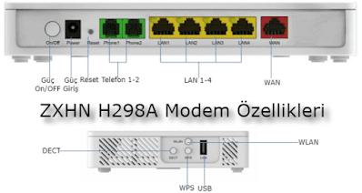 ZTE ZXHN H298A Fiber Modem Kurulumu ve WLAN SSID Konfigürasyonu
