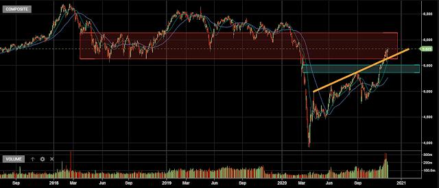 ihsg indeks harga saham gabungan