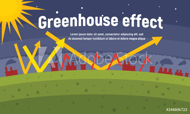 GREENHOUSE EFFECT, DEFINITION & GLOBAL WARMING-1