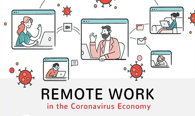 Remote Work In the Coronavirus Economy #infographic