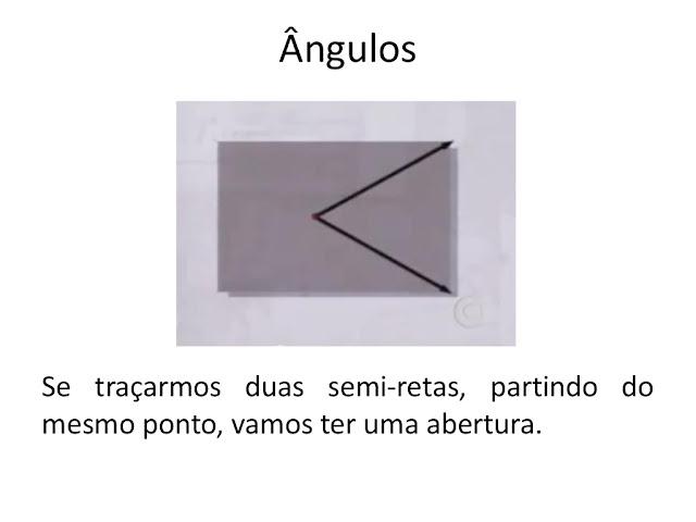 geometria angulo