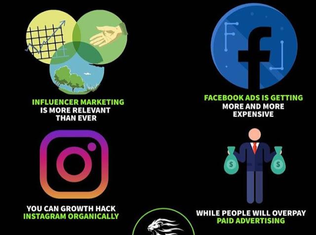 Twitter, Facebook, WhatsApp, Skype