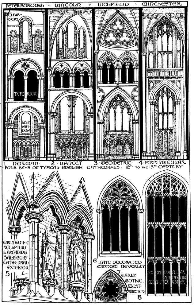 Arsitektur: Romanesque & Gothic - Pe Jung Labs