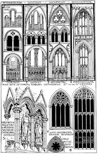 Similarities and Differences in Romanesque and Gothic Architecture