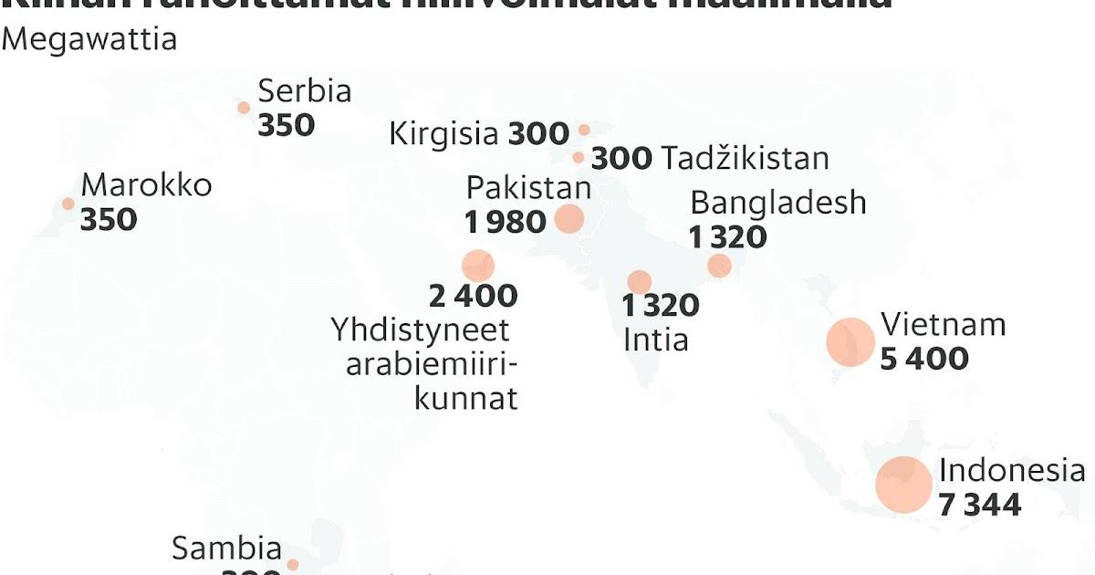 Hiilivoimalat Suomessa