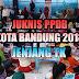 Pendaftaran PPDB Kota Bandung 2018 Jenjang TK