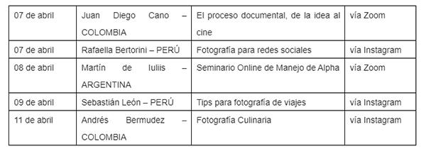fotografia-Sony-programa-Alpha-Partners-Latinoamerica-talleres-online-vivo-gratuitos
