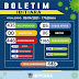IBITIARA-BA: BOLETIM INFORMATIVO SOBRE O CORONAVÍRUS ( 05/04/2021)